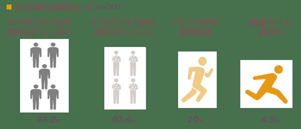 CSTAR2018_IoT_01