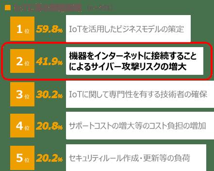 CSTAR2018_IoT_03