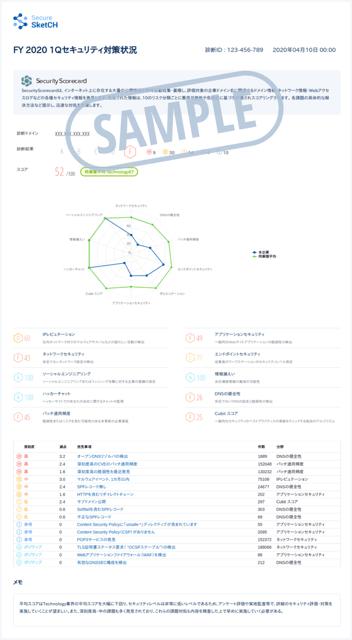 自動診断機能_レポートサンプル