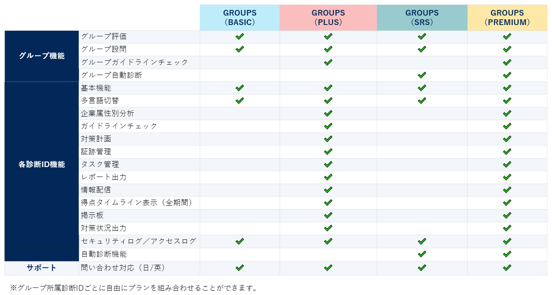 groups_plan_20210729