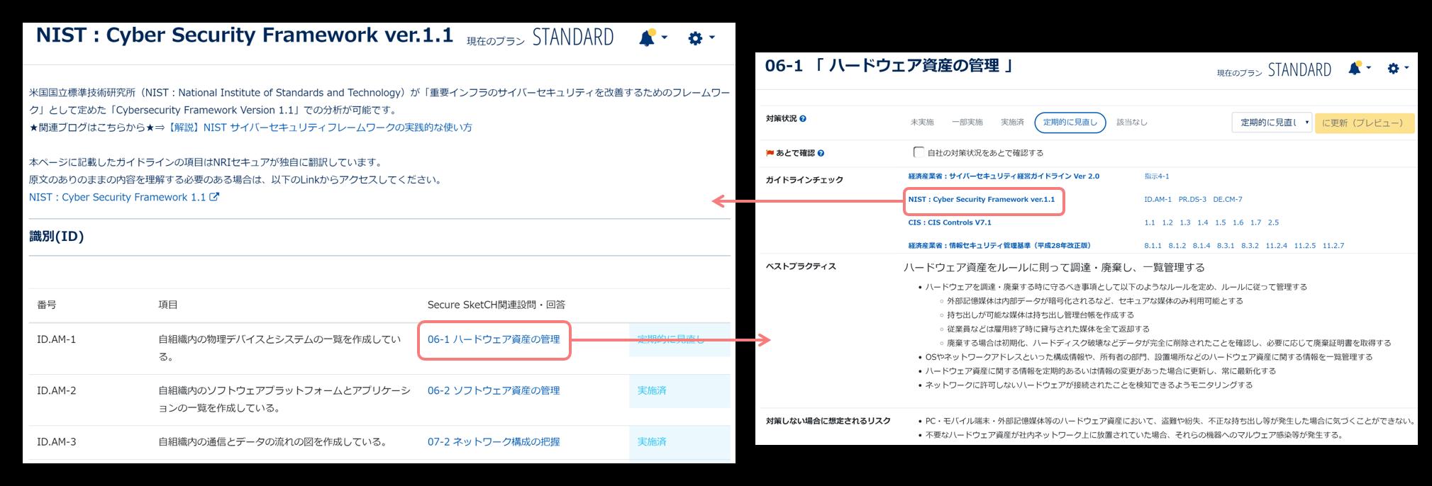 Secure SketCH_ガイドラインチェック