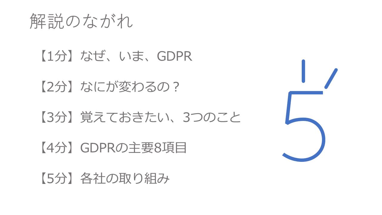 GDPR-5minutes-explanation01