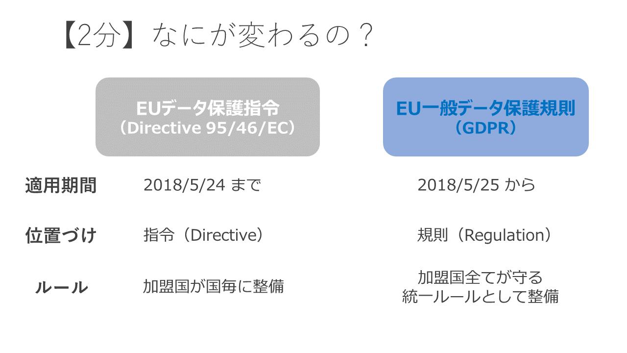 GDPR-5minutes-explanation04