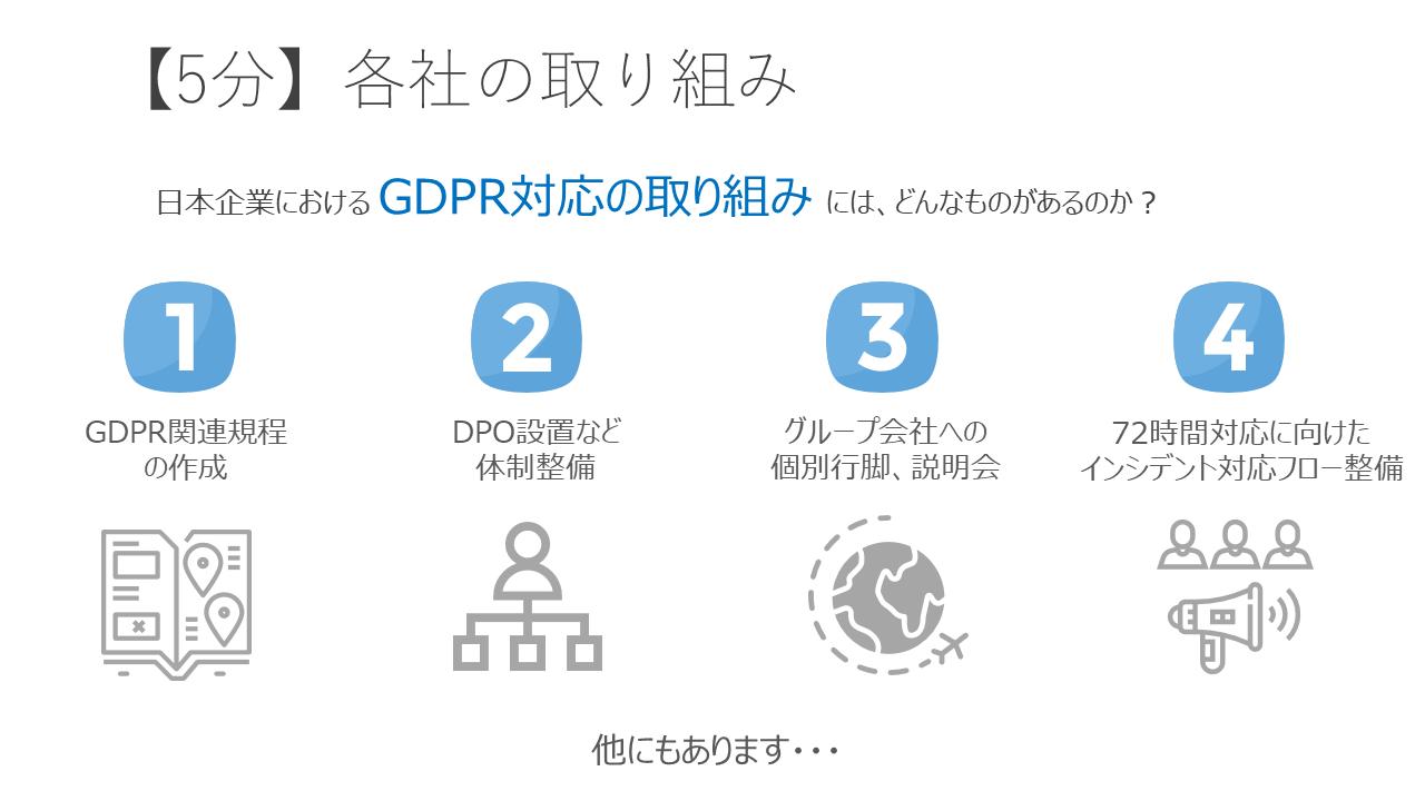 GDPR-5minutes-explanation16