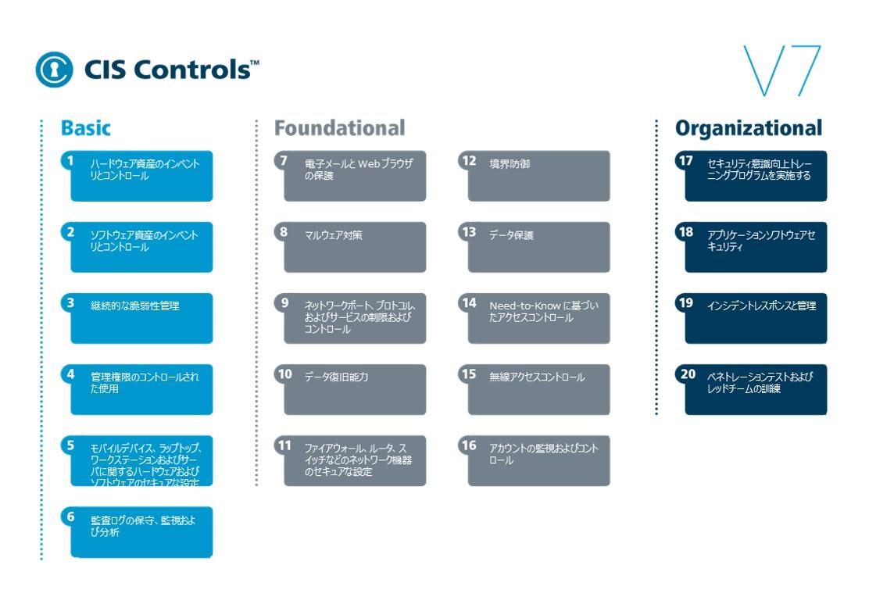 CIS_Controls_v7