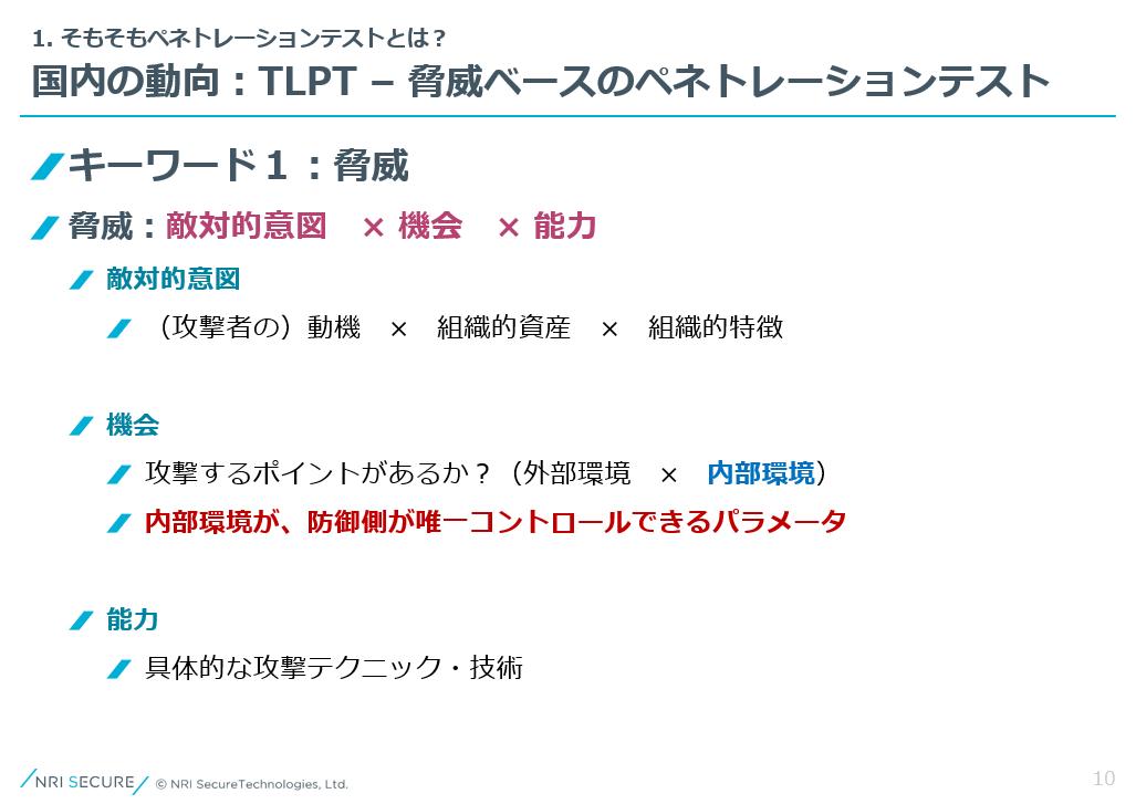 ペネトレーションテスト 脅威ベース TLPT 攻撃者の動機