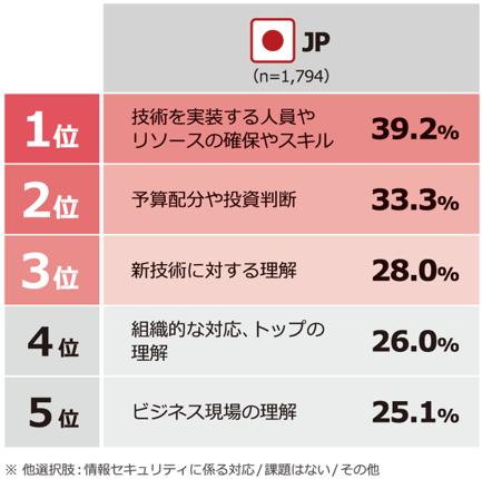 insight2019_chart_p8_2_2