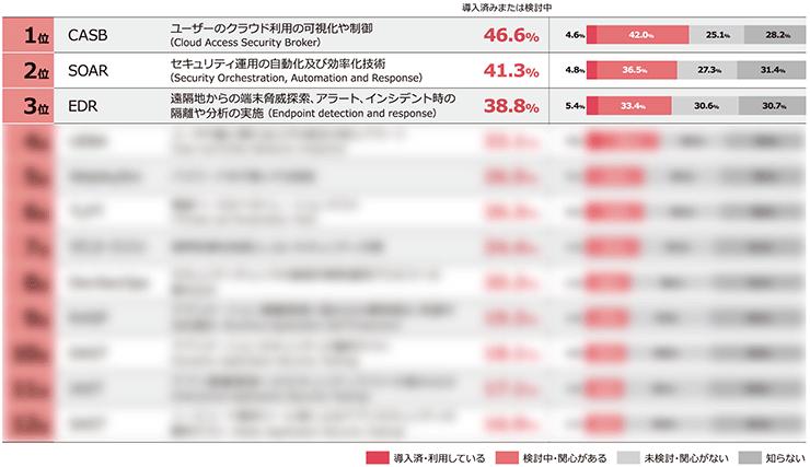 insight2019_chart_p9