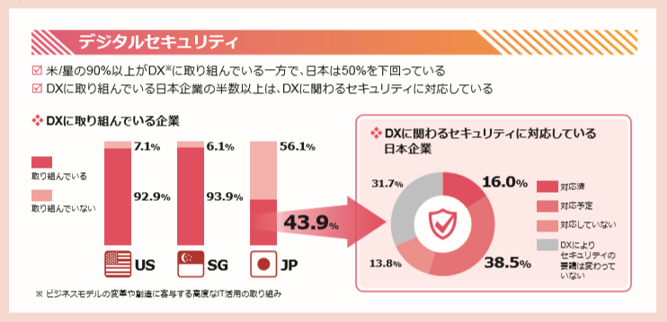 summary_digital-2