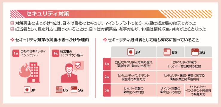 summary_measures