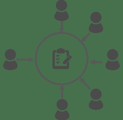 ap_collaboration