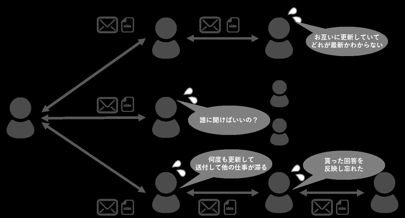 ap_communication-issue